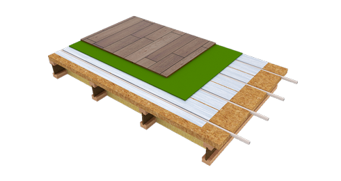 eco underfloor heating insulation system boards underlay panels